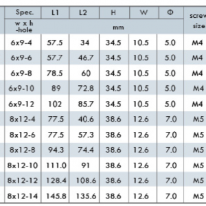 BLOQUE TERMINAL P/NEUTRO Y RIEL DIN AZUL 4 COM LK033-01